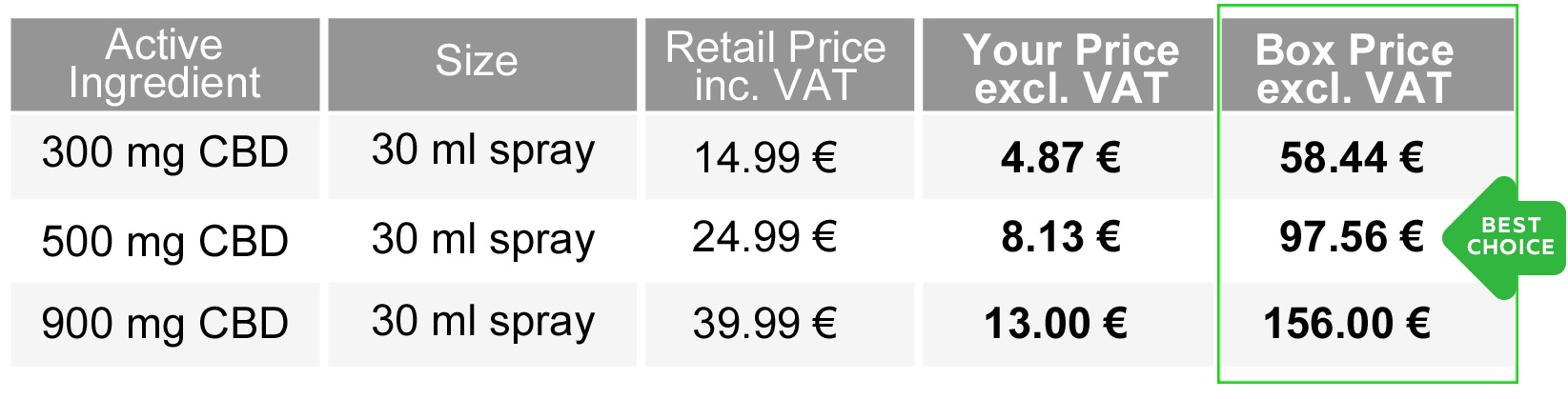 cbd oil spray box price