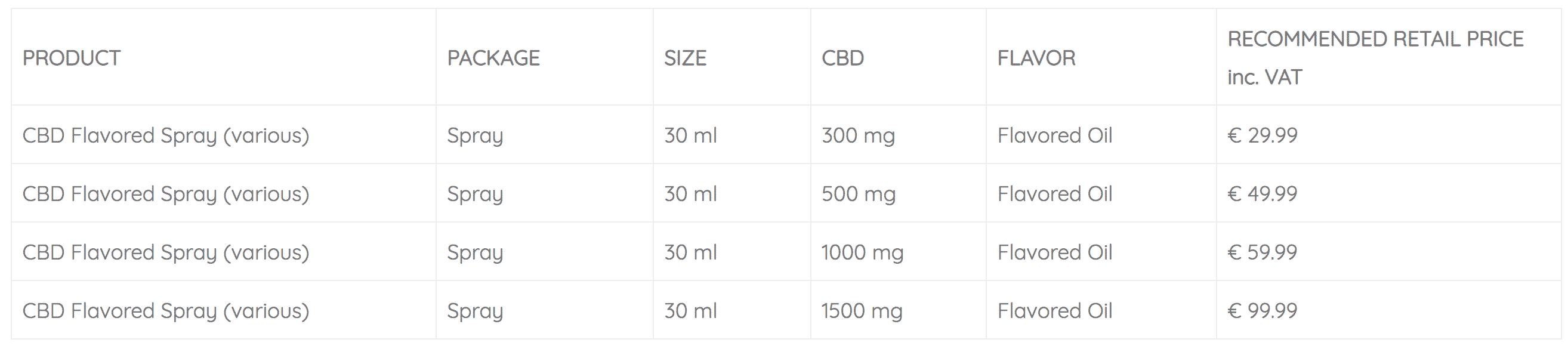 Full-spectrum CBD Spray