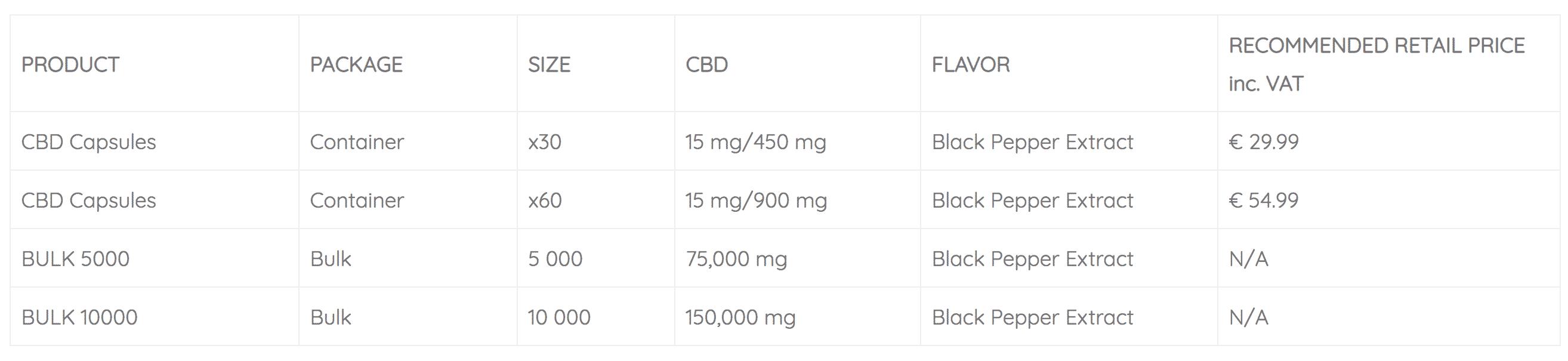 Full-spectrum CBD Vegan Capsules