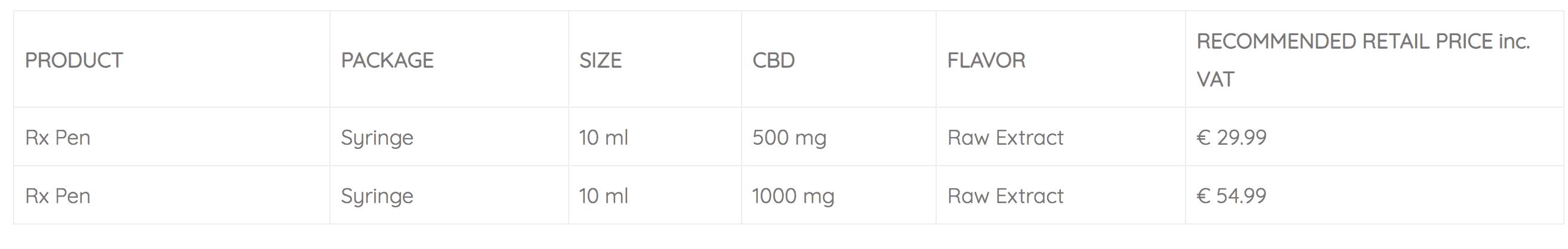 Raw Hemp Extract CBD Paste